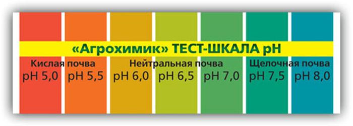 Оптимальный показатель кислотности почвы для роз – рН – 6 – 7,5.