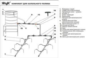 Каждая система капельного орошения имеет собственную инструкцию по сборке и полный комплект необходимых элементов.