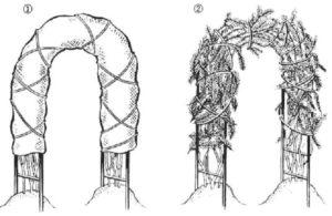 Один из вариантов укрытия рамблеров без снятия с опоры – обвязка слоями нетканого укрывного материала и лапника.