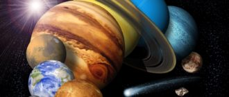 Небесные тела Солнечной системы